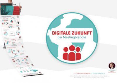 GCB-Digitale Zukunft